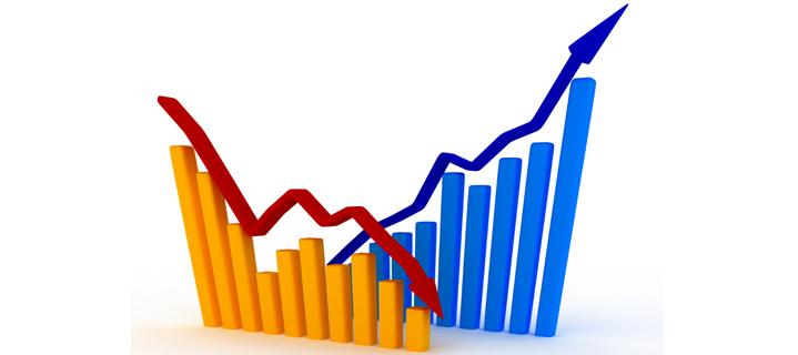 биржевая аналитика метод