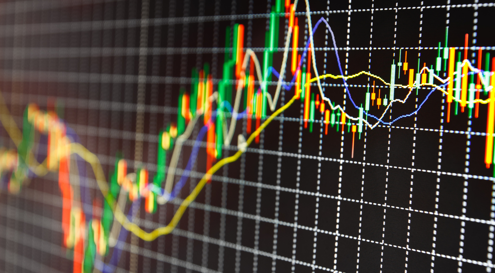 биржевая аналитика форекс